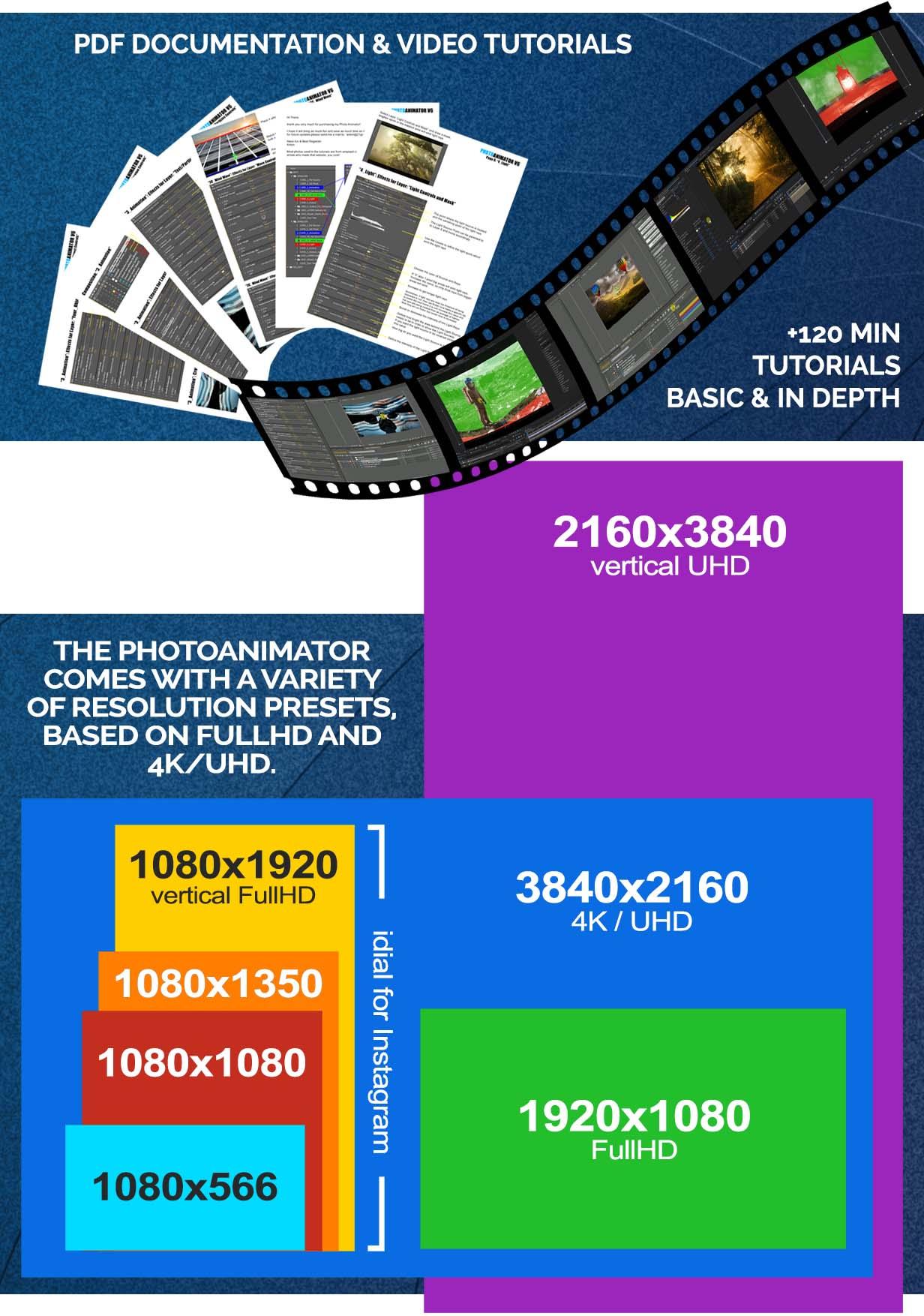PDF and Video Tutorials
